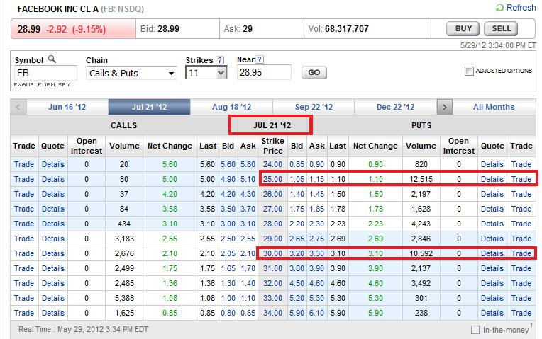 Options action fb trade