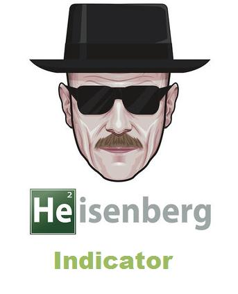 The Heisenberg Indicator (HI) Preliminary Readings Are In – Stocks To Rise Into The Fall