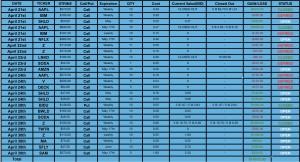 Tracker 4-30-14