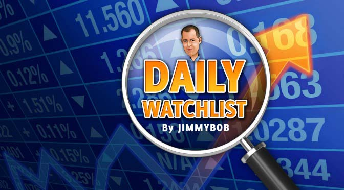 March 22nd, 2019 Watchlist